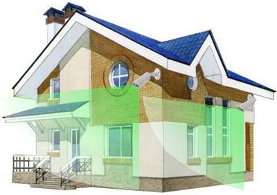 Фотонаблюдение своими руками дома или на даче